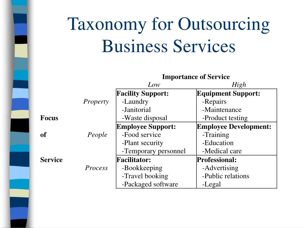 Taxonomy for Outsourcing Business Services
