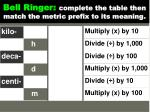 bell ringer complete the table then match the metric prefix to its meaning