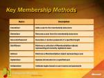key membership methods