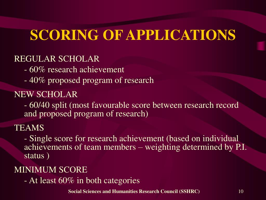 SCORING OF APPLICATIONS
