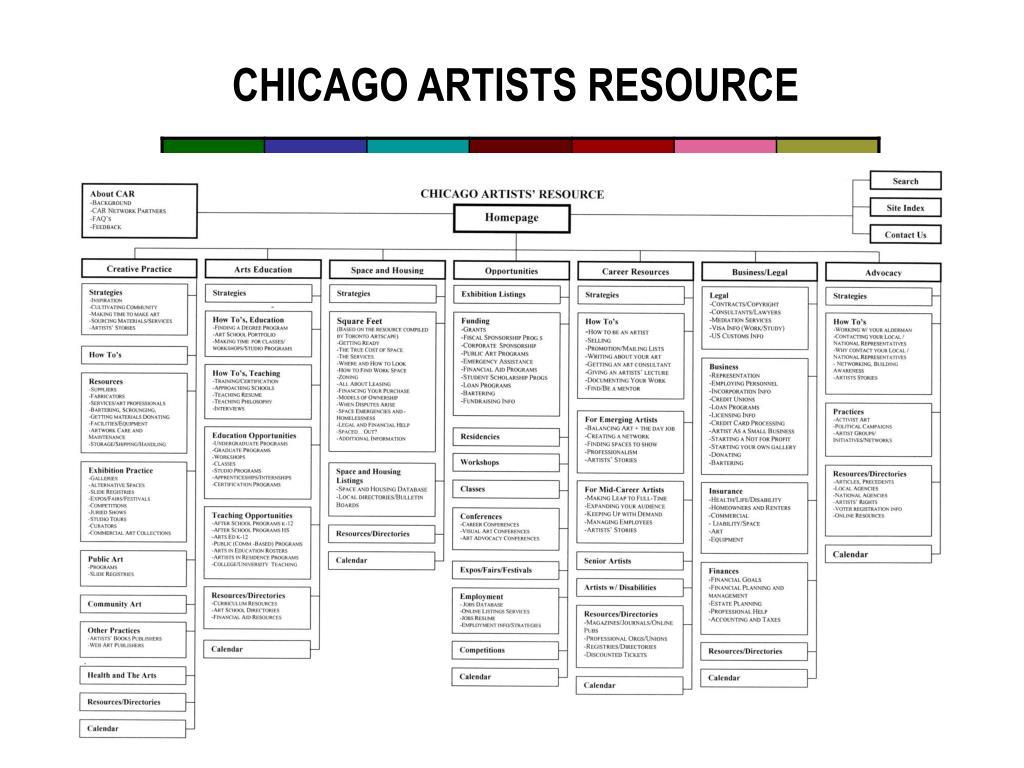 PPT - Chicago Artists Resource Key Characteristics
