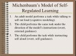 michenbaum s model of self regulated learning