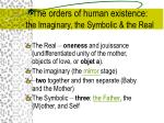 the orders of human existence the imaginary the symbolic the real6