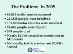 the problem in 2005