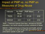 impact of pmp vs no pmp on measures of drug abuse