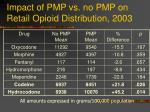 impact of pmp vs no pmp on retail opioid distribution 2003
