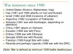 war initiators since 1980