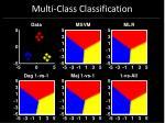 multi class classification113