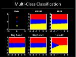 multi class classification115