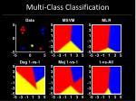 multi class classification117