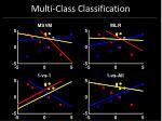 multi class classification118