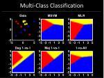 multi class classification119