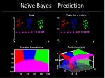 na ve bayes prediction39