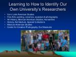 learning to how to identify our own university s researchers