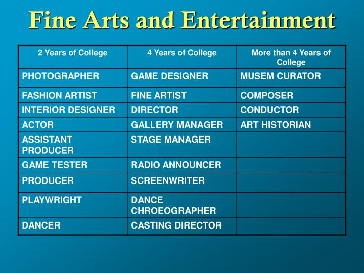 Fine arts and entertainment