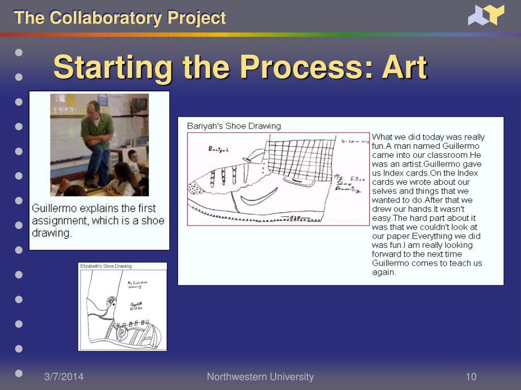 Starting the Process: Art