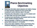 pharos benchmarking objectives