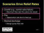 scenarios drive relief rates