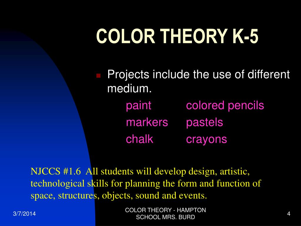 COLOR THEORY K-5