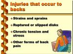 injuries that occur to backs