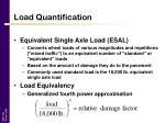 load quantification