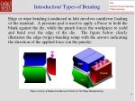 introduction types of bending9