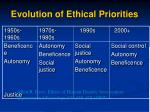 evolution of ethical priorities