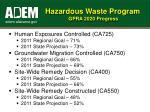 hazardous waste program gpra 2020 progress