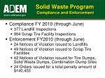 solid waste program compliance and enforcement