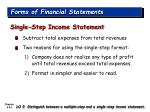 forms of financial statements44