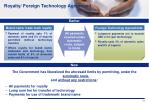 royalty foreign technology agreement