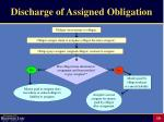 discharge of assigned obligation
