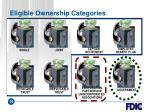 eligible ownership categories