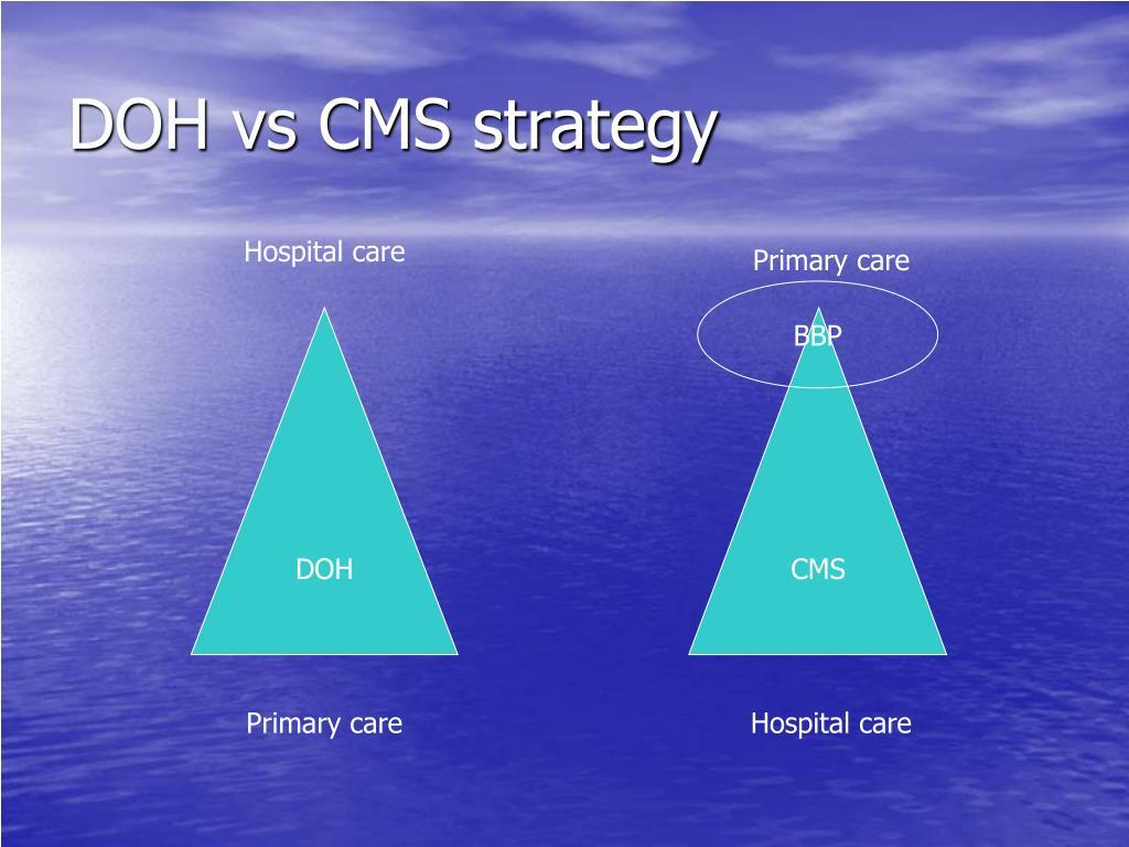 DOH vs CMS strategy