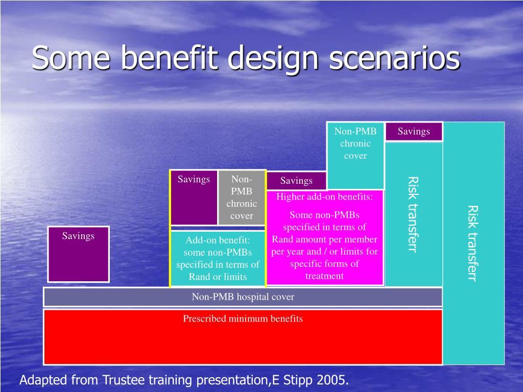 Some benefit design scenarios