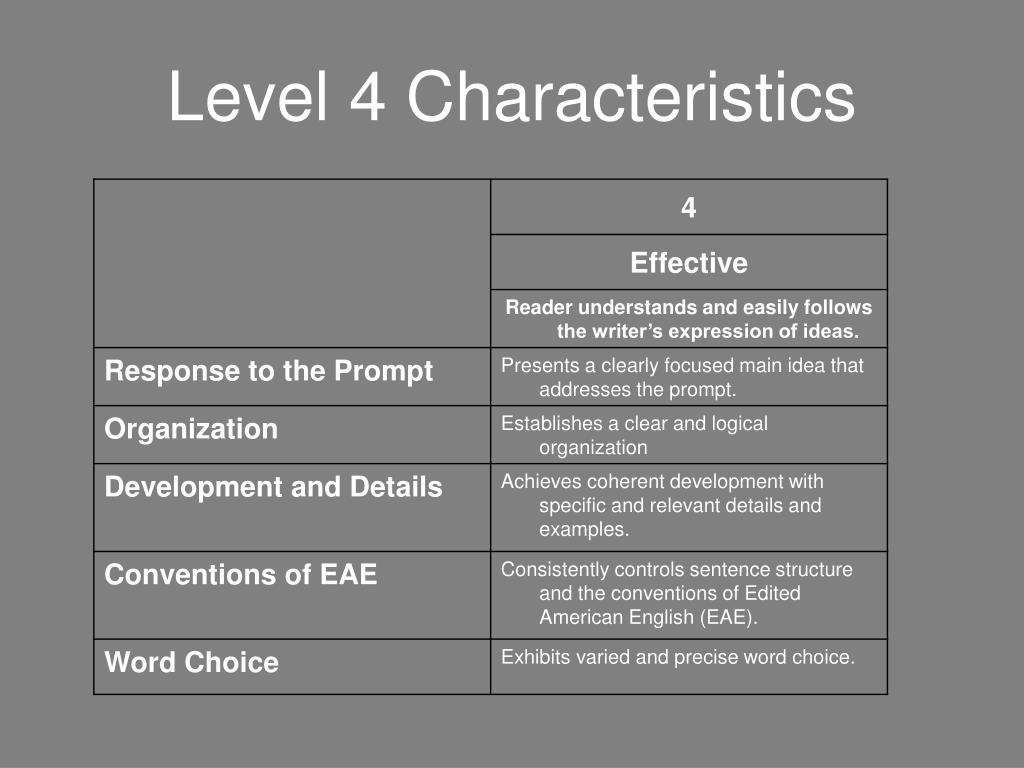Level 4 Characteristics