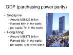 gdp purchasing power parity