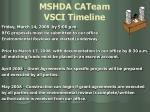 mshda cateam vsci timeline6