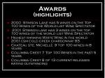 awards highlights
