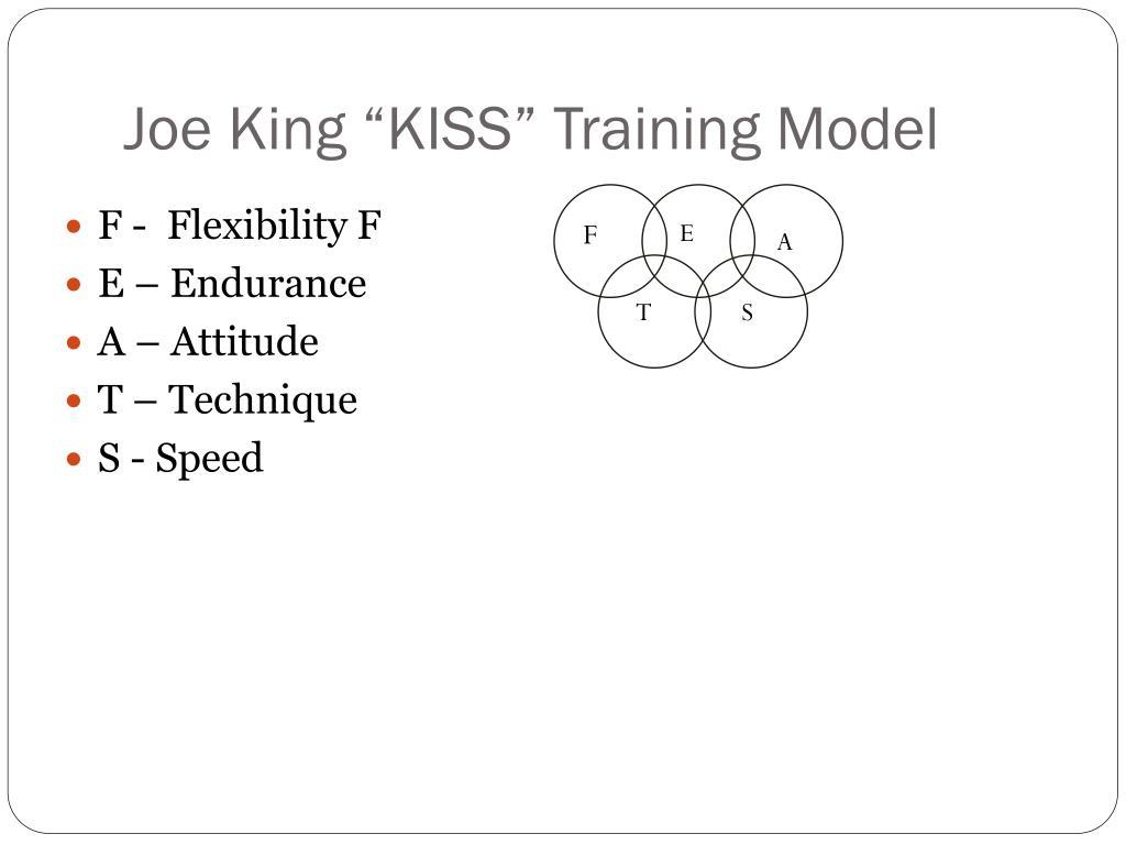 "Joe King ""KISS"" Training Model"