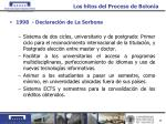 los hitos del proceso de bolonia30