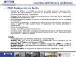 los hitos del proceso de bolonia33