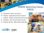 nswis swimming values pride