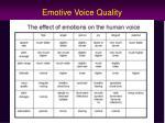 emotive voice quality