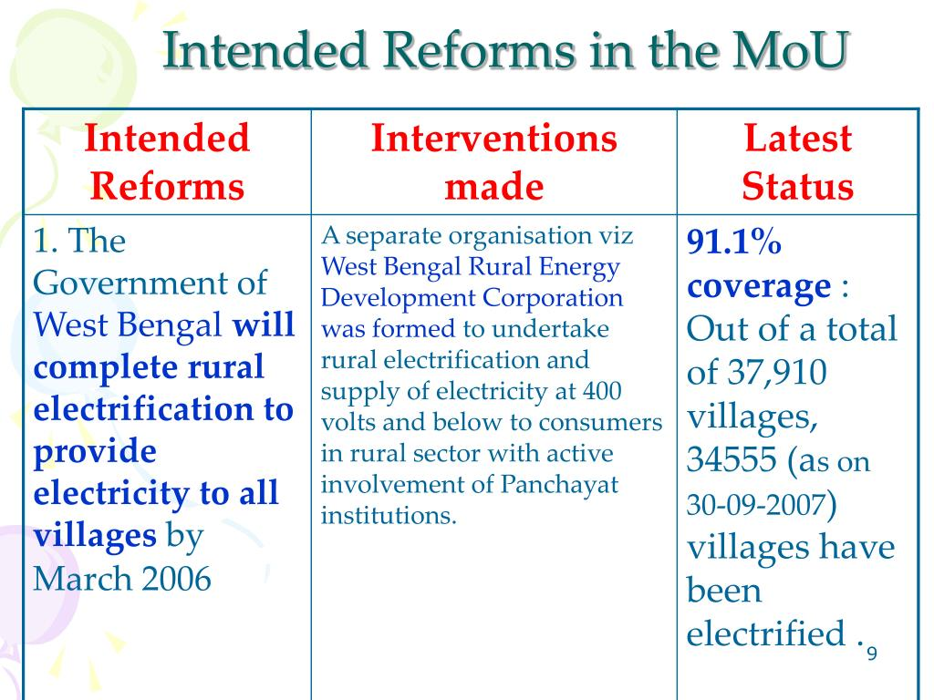 Intended Reforms in the MoU