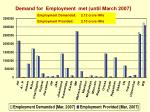 demand for employment met until march 2007