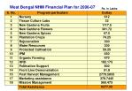west bengal nhm financial plan for 2006 07