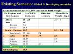 existing scenario global developing countries