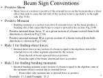 beam sign conventions