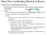 shear force bending moment in beams